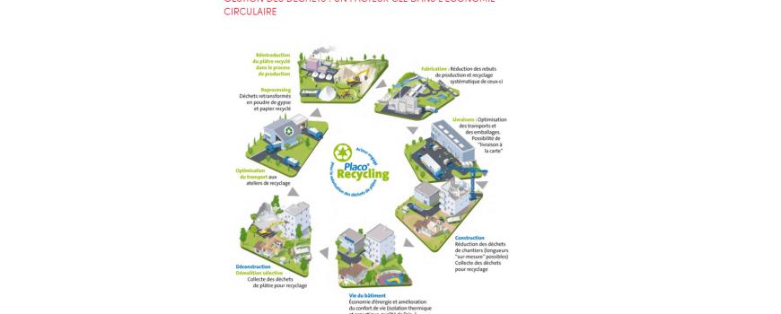 gestion des déchets cycle placo